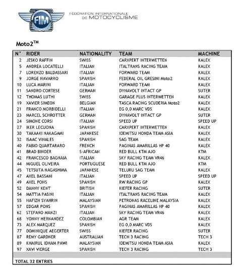 moto2 entrylist
