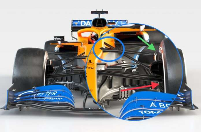 Analisi tecnica McLaren MCL35