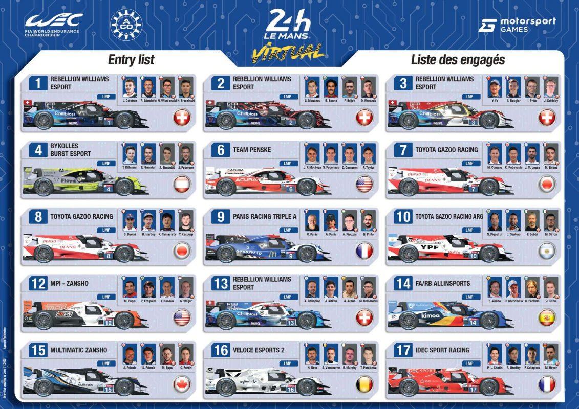 Virtual 24h di Le Mans: Classe LMP