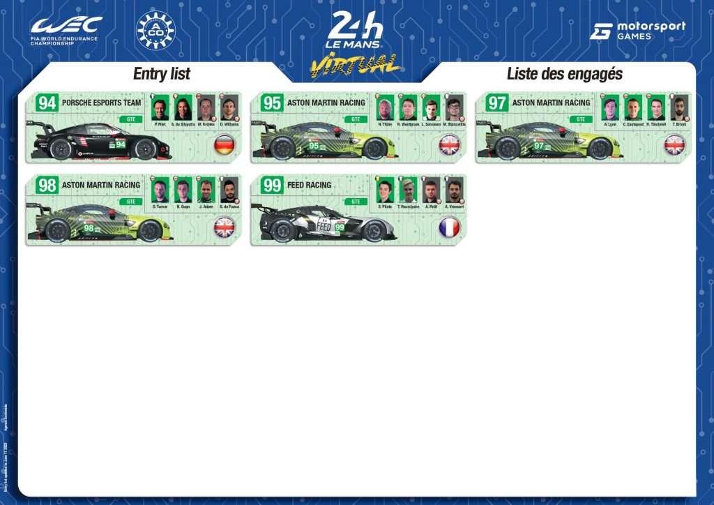 Virtual 24h di Le Mans: Classe GTE