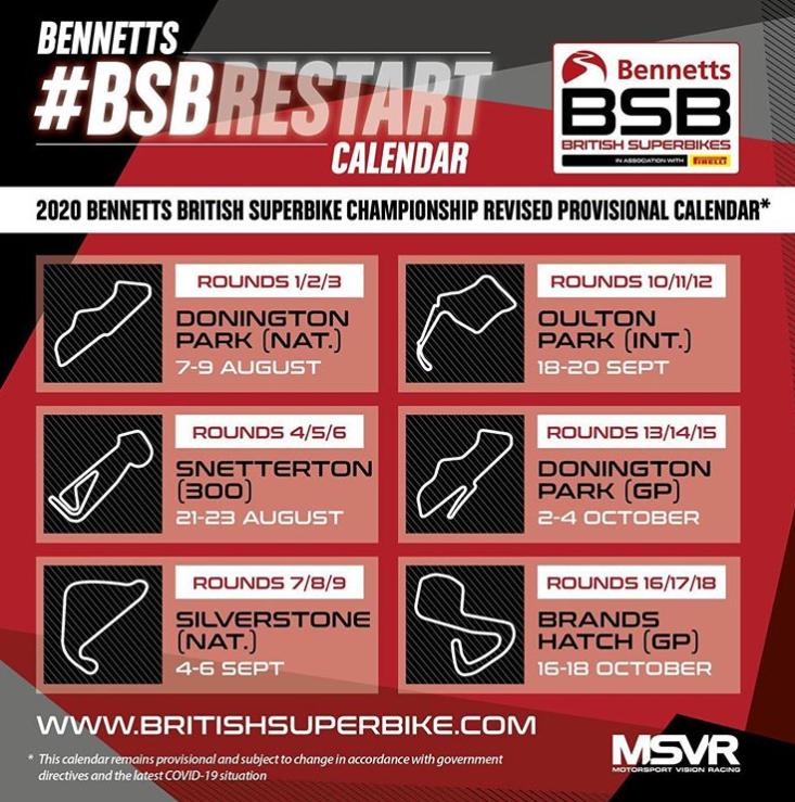 Calendario 2020 British Superbike