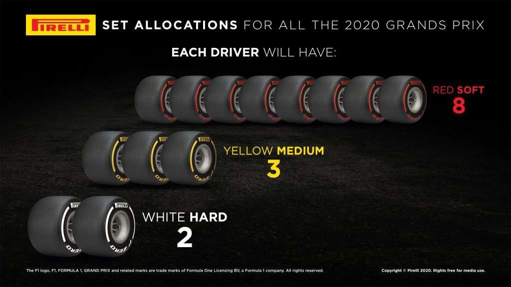 Le gomme Pirelli scelte per il GP d'Austria
